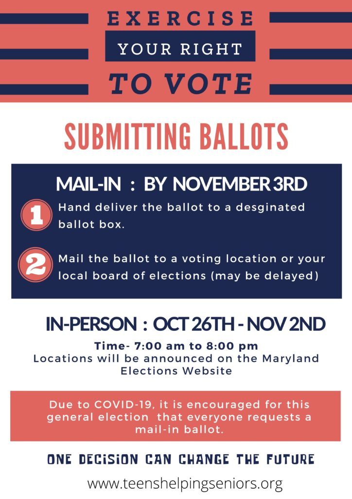 pamphlet informing voters about submitting ballots for 2020 elections using mail-in (by Nov. 3rd) or in person (Oct 26-Nov 2) for Maryland.